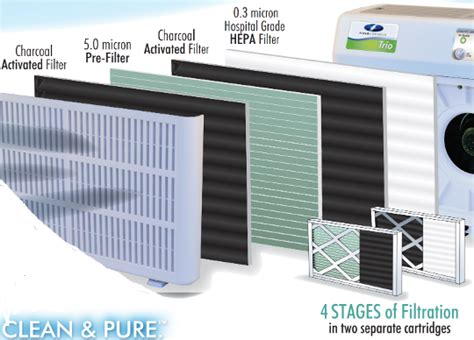 replacement filter set only for trio sun sp20