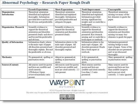 research topics in psychology for a research paper abnormal psychology research paper ideas for