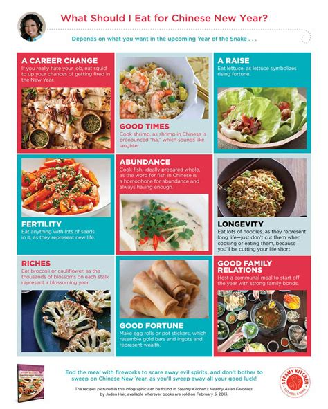 new year eat what what to eat for new year infographic steamy