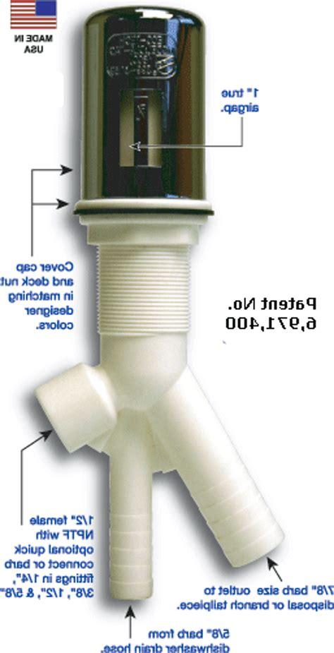 double sink pipe diagram plumbing kitchen sink kitchen ideas sociedadredorg
