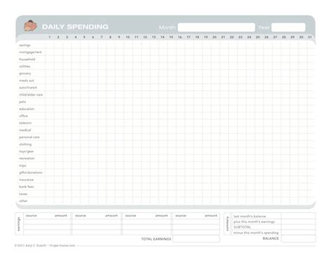 new daily spending form introducing a prettier and better