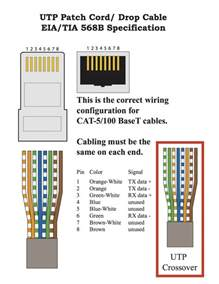 cat 5 patch cord diagram 568b spec prompt computer solutions