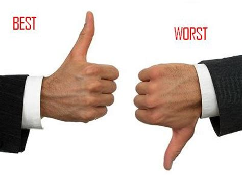 the best worst the best and worst score tactic sumit gupta