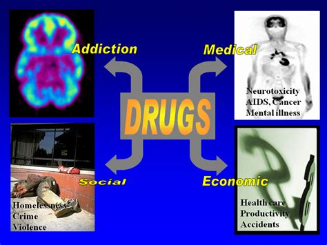 How Is Detox From Drugs And Controlled abuse and overdose problems with today s society