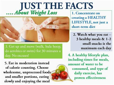 weight management facts just the facts about weight loss cosmetic medicine md