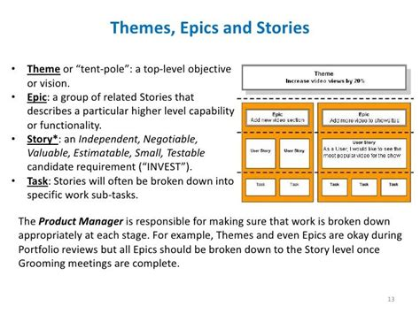 theme definition agile image result for define user stories epics and themes