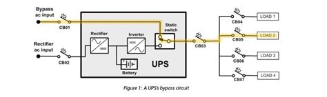 circuit breaker selectivity white paper gamatronic