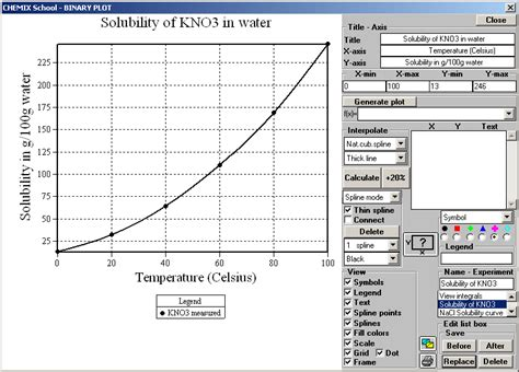Solubility Worksheet Answers Chemistry If8766 by Solubility Worksheet Answers Abitlikethis
