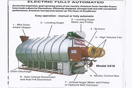 grain dryer products in hillsboro nd american farm equipment