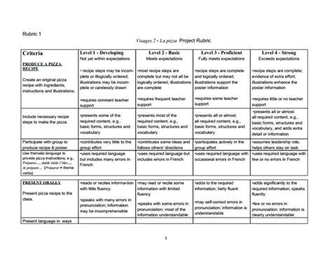 history rubric template 8th grade history research paper rubric