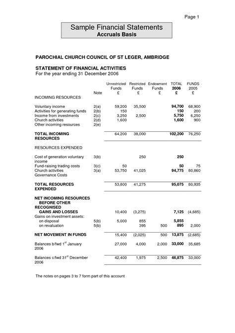 church financial report maths equinetherapies co