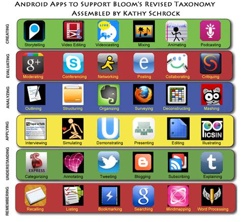 photo apps for android free technology for teachers bloomin android android apps to match bloom s revised taxonomy