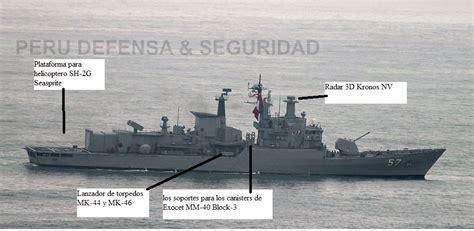marina de guerra del peru convocatoria 2016 marina de guerra del per 250 p 225 gina 6 am 233 rica militar