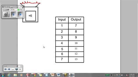 input output pattern rule finder introduction to input output machines tutorial youtube