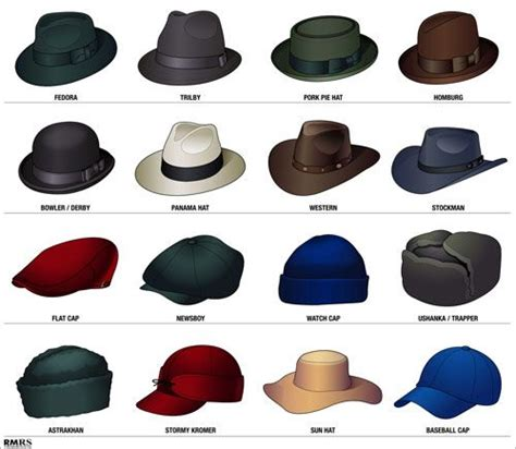 5 Hat Styles Which Will You Rock by 25 Best Ideas About Types Of Mens Hats On