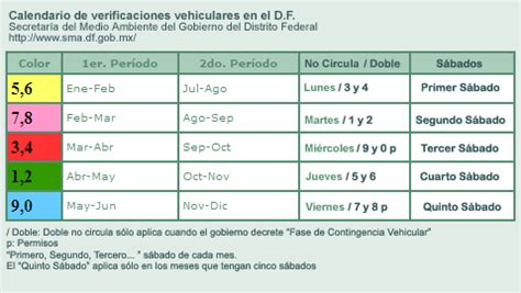 calendario vehicular 2016 estado de veracruz calendario verificacion vehicular df calendario de