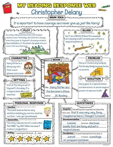 book report graphic organizer 112 best images about graphic organizers on