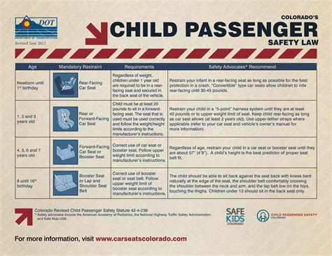 child passenger safety laws  colorado