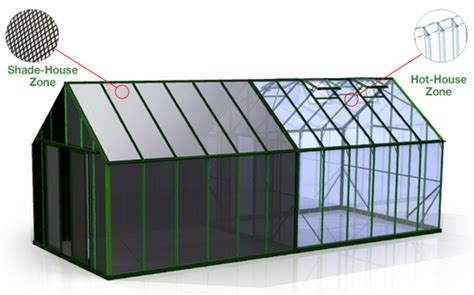 design criteria of greenhouse for cooling and heating purposes multizone growhouse heating and cooling in one greenhouse