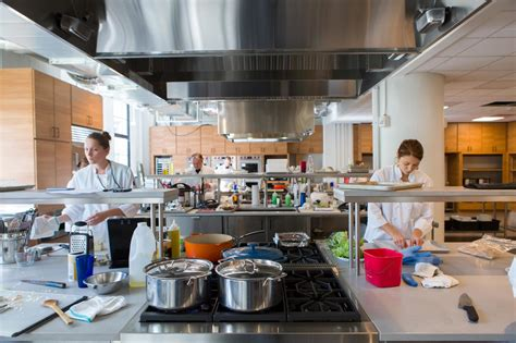 Executive Kitchen Manager Salary Test Kitchen Manager Salary 28 Images Unforgettable