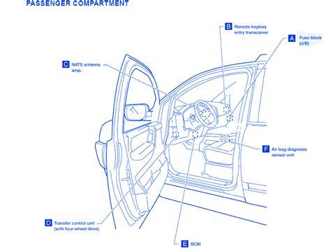 datsun x2 2004 interior electrical circuit wiring diagram