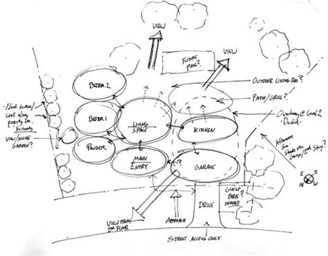 Www Indian Home Design Plan Com programming phase of a design project fifth dimension design