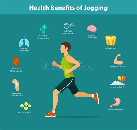7 Benefits Of Siesta Time by 人连续传染媒介例证 跑步的锻炼infographics的好处 向量例证 插画 包括有 爱好健美者 头脑的