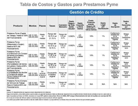 tabla de salario familiar 2015 tabla salario 2016 macri 191 cu 225 l es el salario m