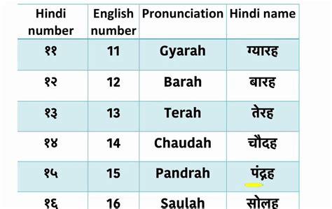 hindi number names 1 100 hindi number names 1 100 related keywords hindi number