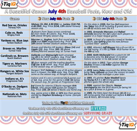 4th Of July Facts by A Beautiful July 4th Baseball Facts New And