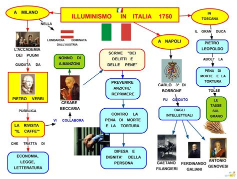 illuminismo scuola media mapper illuminismo in italia