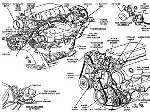 3 0l sohc v6 useful diagrams