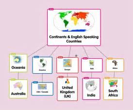 Vind english lessons info zoek in 6 zoekmachines tegelijk