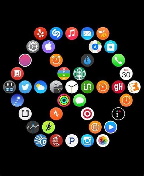 App Layout Apple Watch | guide the best apple watch app layouts apps
