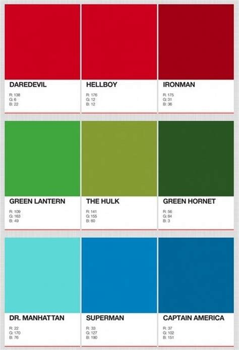 super hero paint colors superhero room marvel bedroom