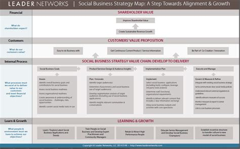 Mba In Social Enterprise Management And Strategy by Resources Leader Networks