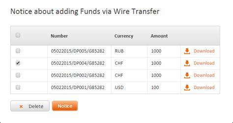 us bank wire transfer us bank wire transfer charge can on on a forum