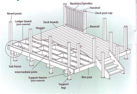 balcony plans diy deck plans all the tecnical stuff backyard