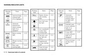 Nissan Altima Symbols 2005 Altima Owner S Manual