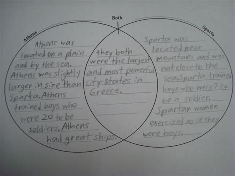 athens and sparta venn diagram journeying with our week in review classical greece