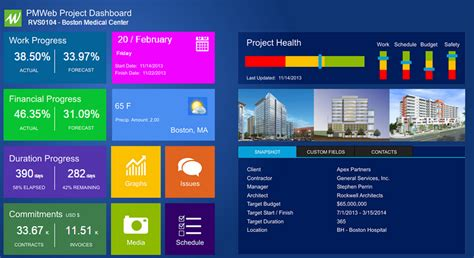 design for environment metrics having the right key performance indicators for your