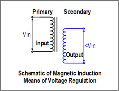 inductance secondary voltage avr guide magnetic induction voltage regulator operation ust