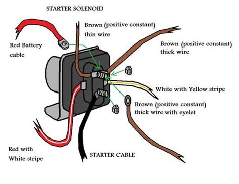 starter solenoid where s spitfire gt6 forum