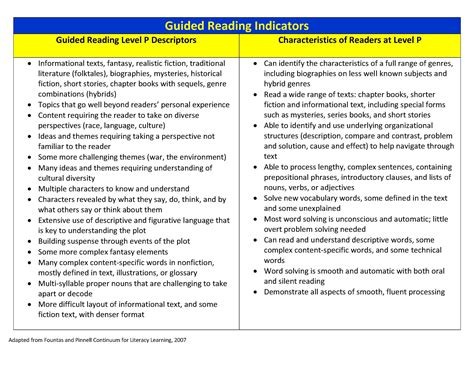 guided reading lesson plan template 4th grade guided reading organization made easy scholastic