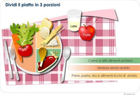 alimenti anti glicemia diabete alimentare ecco