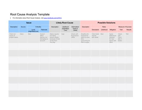 rca template root cause analysis template vnzgames