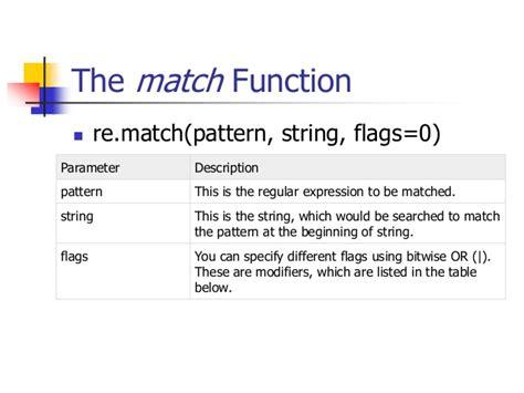 python pattern matching library python basic