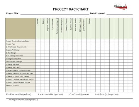 raci chart template raci template out of darkness