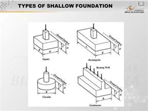 type of foundation the difference between pile and pier foundation quora