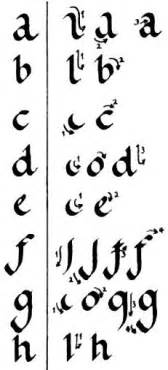 learn calligraphy alphabets